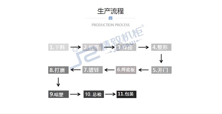 监控立杆加工定制流程