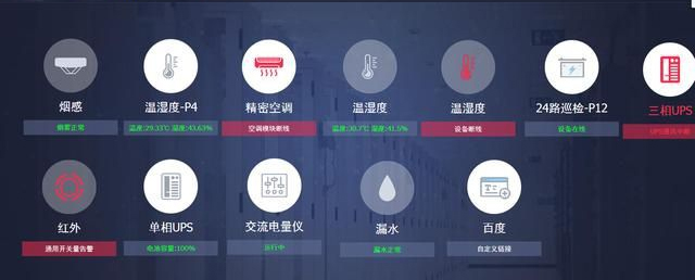 ETC智能机柜监控动环系统