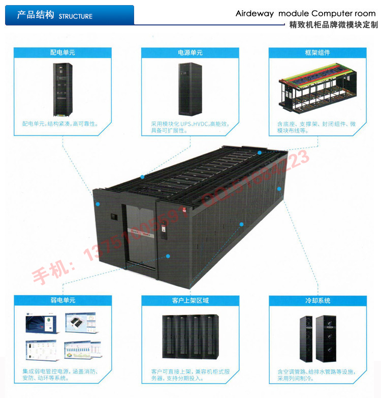 冷通道机柜数据介绍