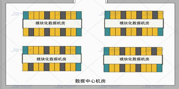 精致机柜工厂成功推出微模块化冷通道解决方案