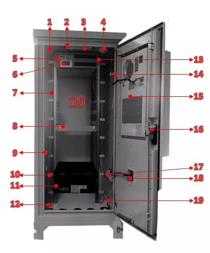ETC门架智能机柜