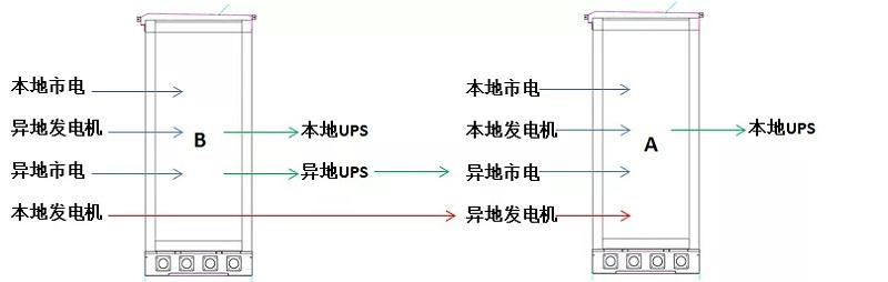 高速etc户外机柜线路图